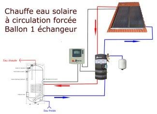 chauffe-eau solaire Alliantz